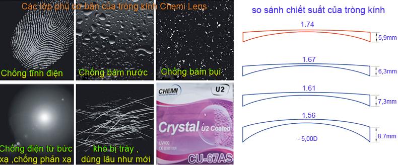 chemi-lens-1-67asp-crystarl-u2-coate_l855